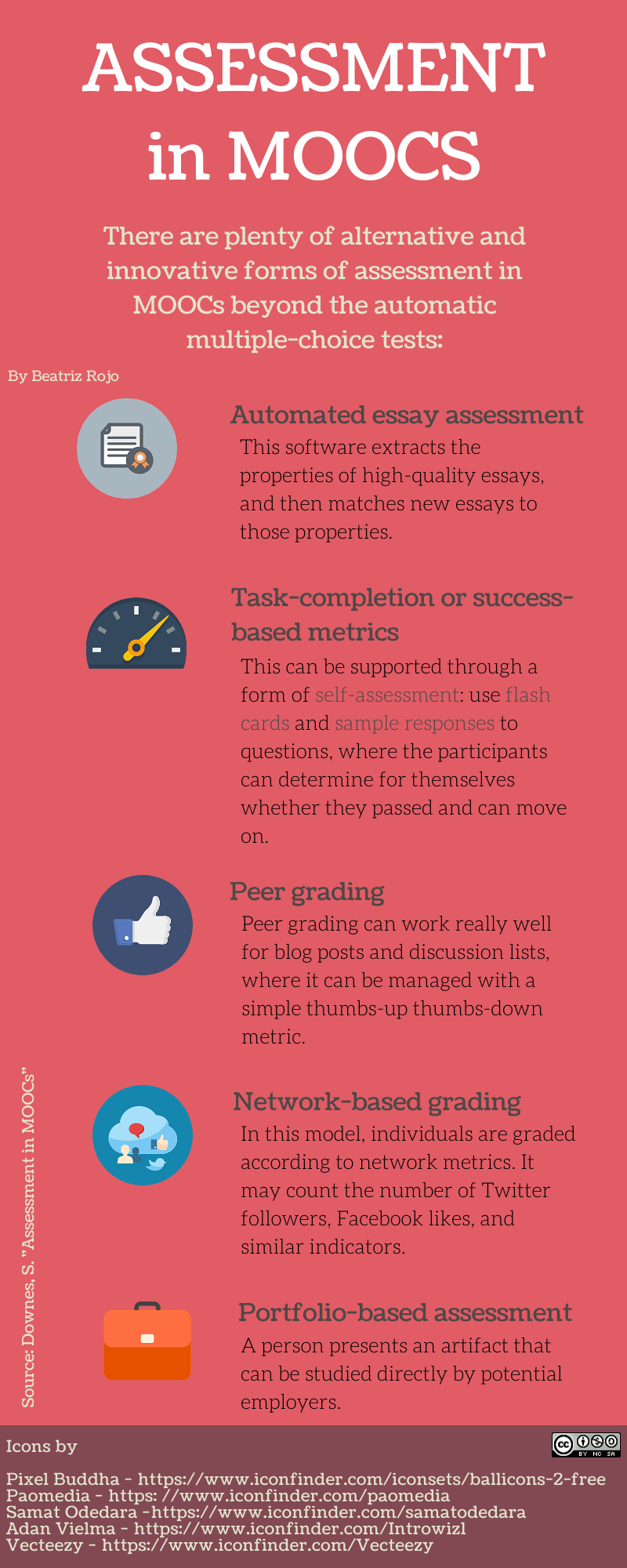Infographic | Assessment in MOOCs